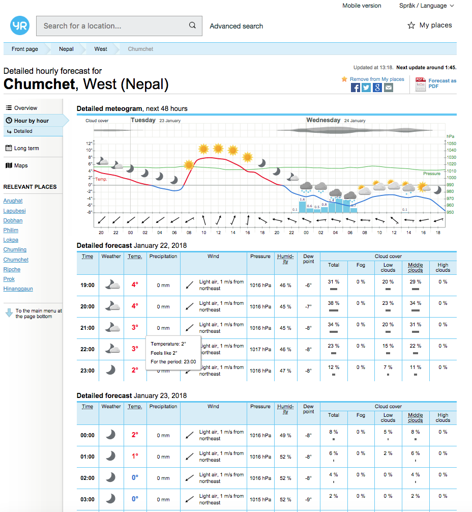 Yr.No screenshot - Detailed hourly forecast for Chumchet, Nepal