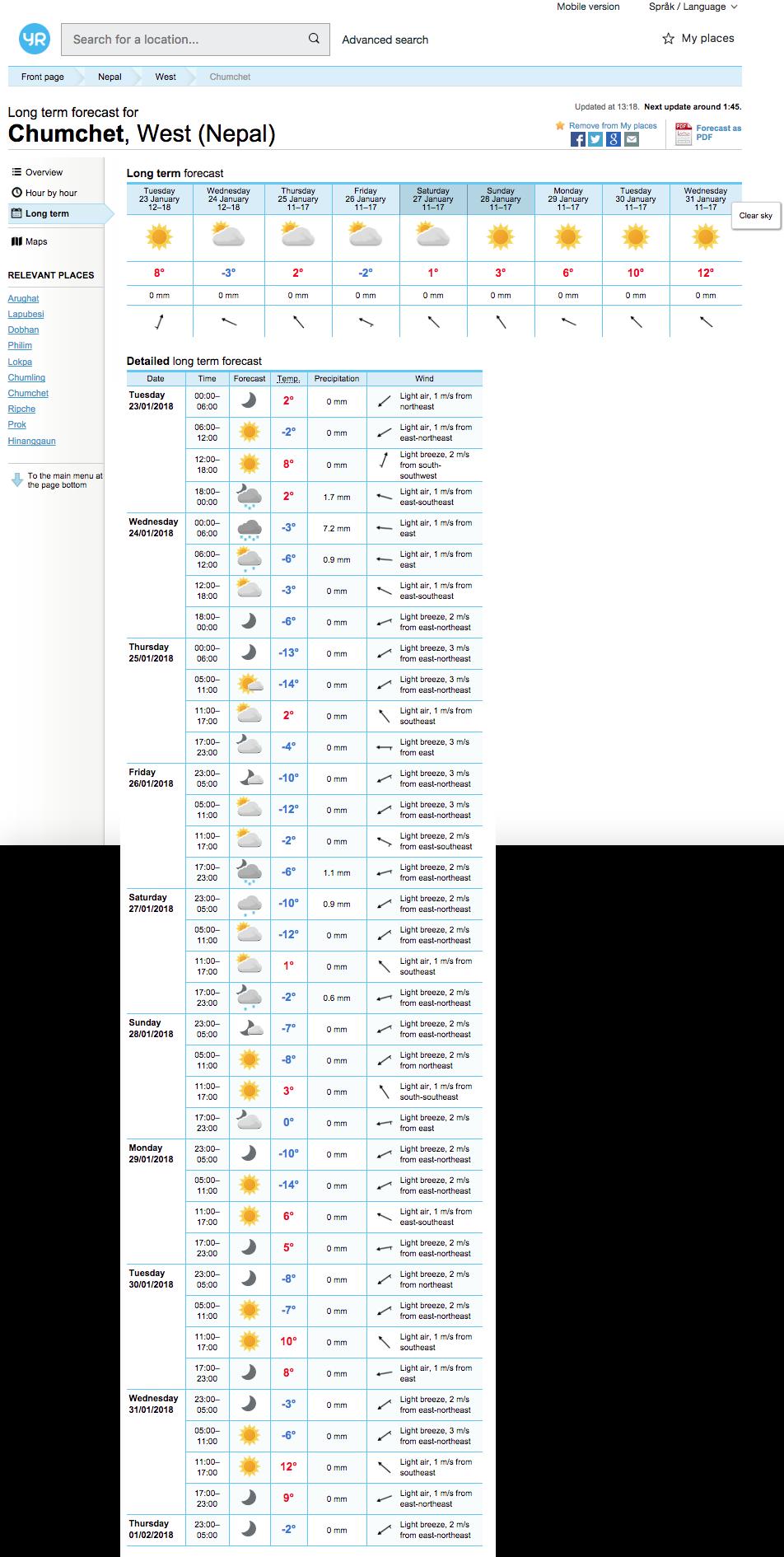 Yr.No screenshot - Long term forecast for Chumchet, Nepal