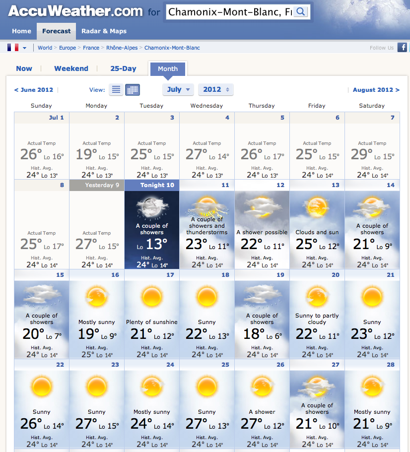 Accuweather's July 2012 forecast for Chamonix Mont Blanc