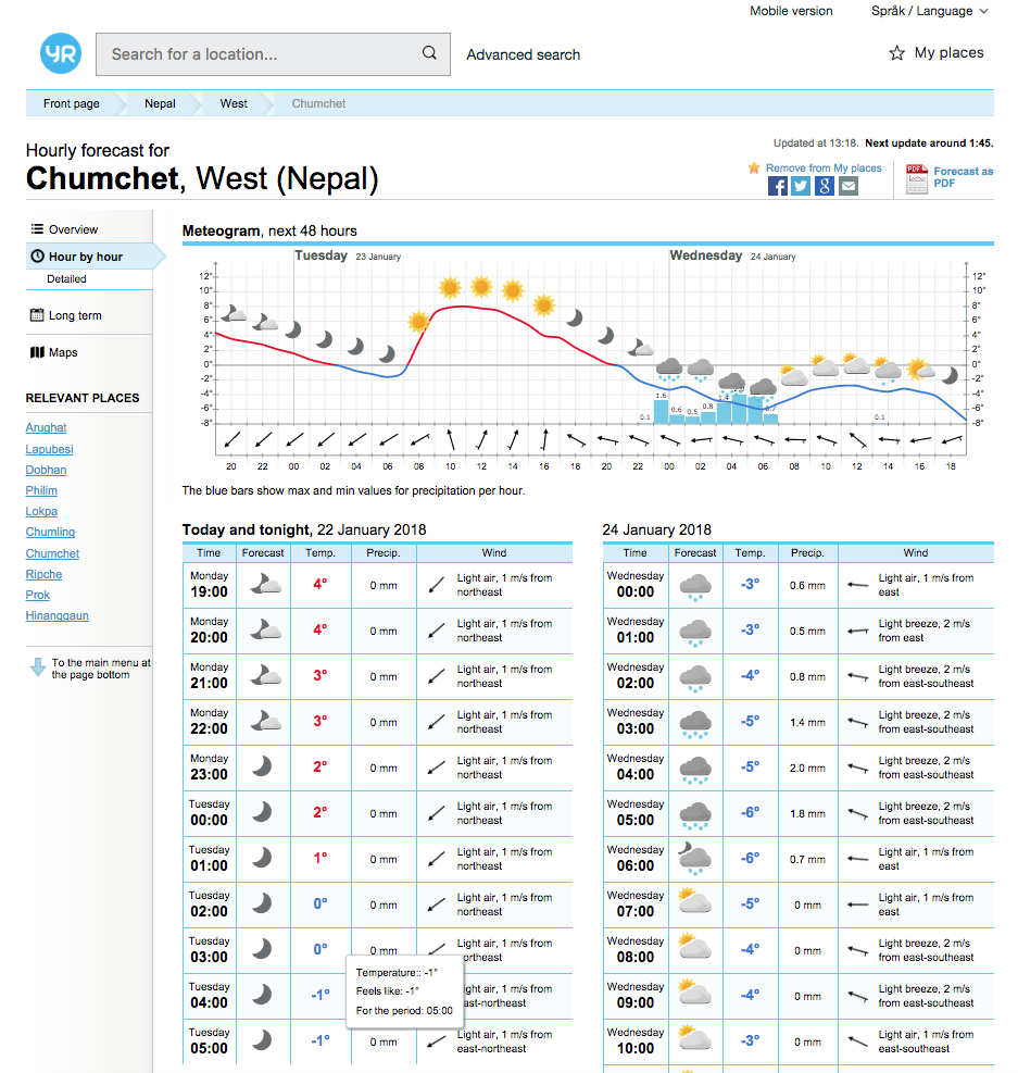 Yr.No screenshot - Hourly forecast for Chumchet, Nepal